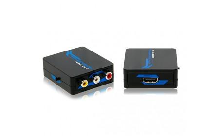 HDMI Signal Converters