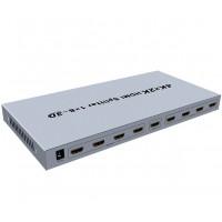 HDMI 8way Splitter