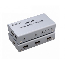 HDMI 4way Splitter